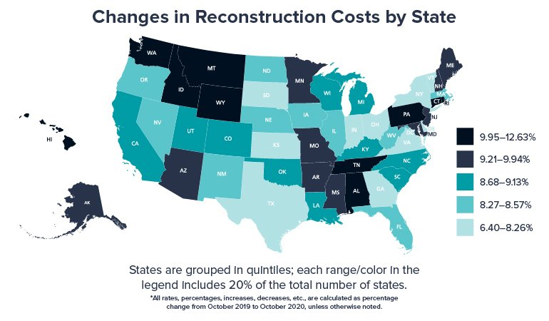 changes-in-reconstruction-costs-by-state_blog