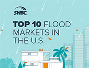 top-10-flood-markets-in-the-us-listing