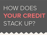 how-does-your-credit-stack-up-infographic-img.jpg
