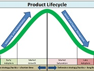 product-lifecycle-allocate-budget.jpg