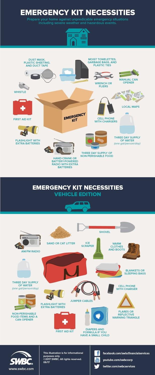 emergency-kit-infographic.jpg
