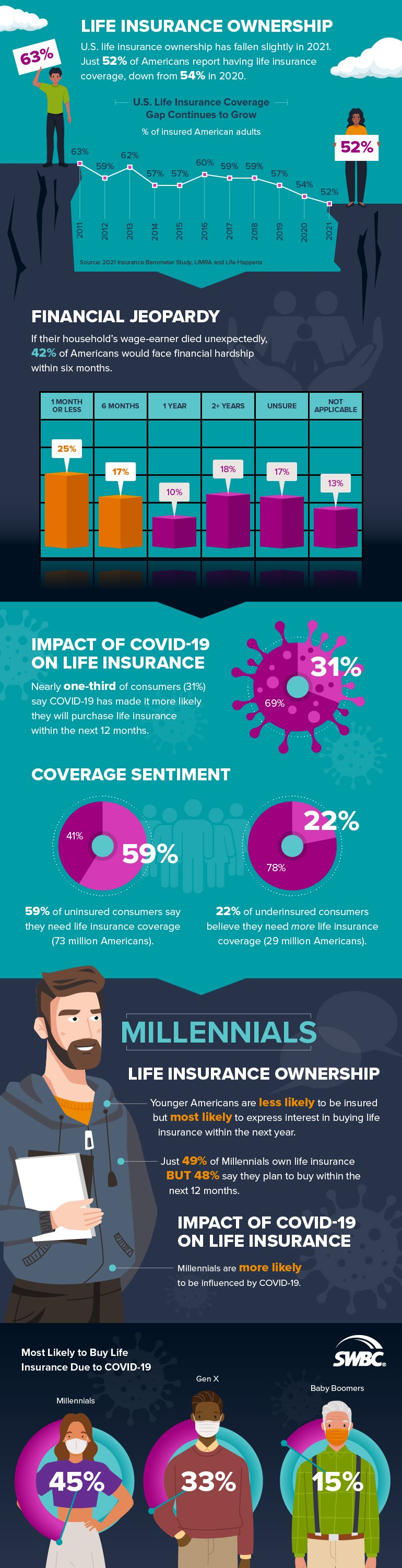 the-impact-of-covid19-on-life-insurance-adoption-PROOF