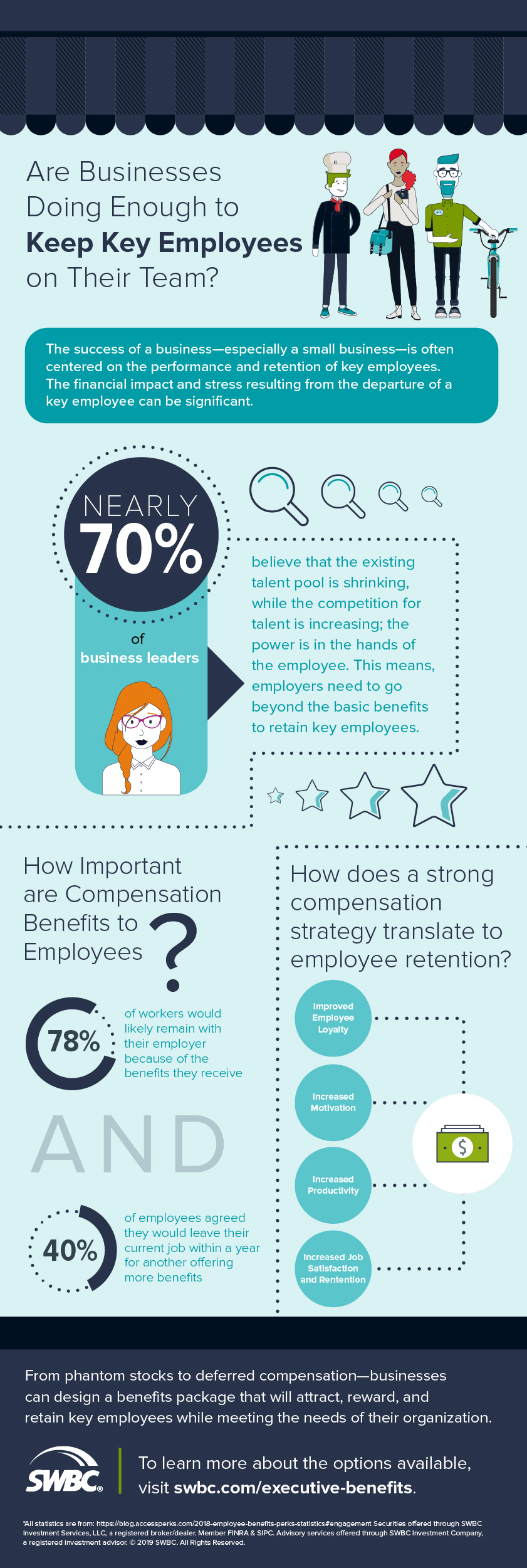 The Importance of Compensation Benefits to Retain and Reward Key Employees (1)