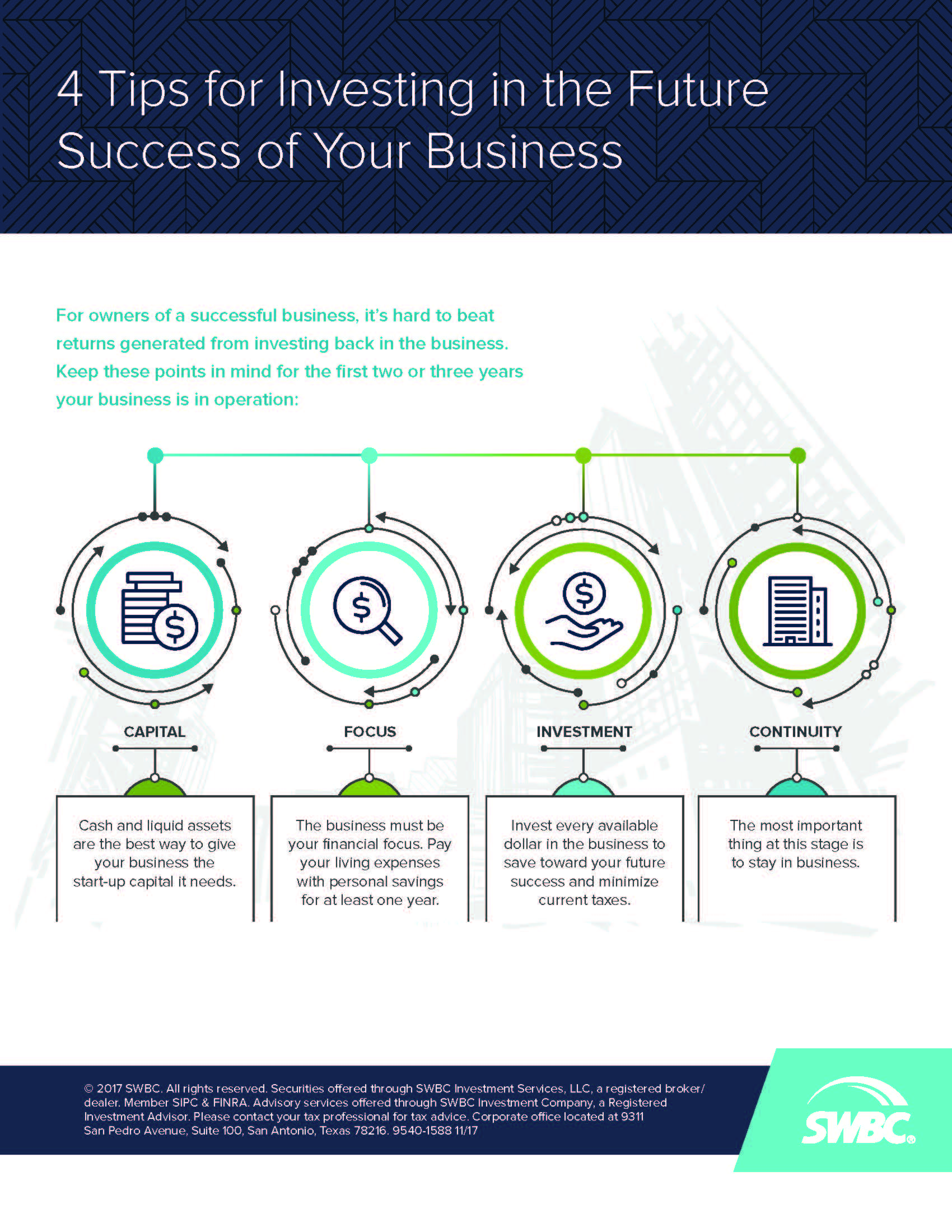 invest-in-success-of-your-business-infographic